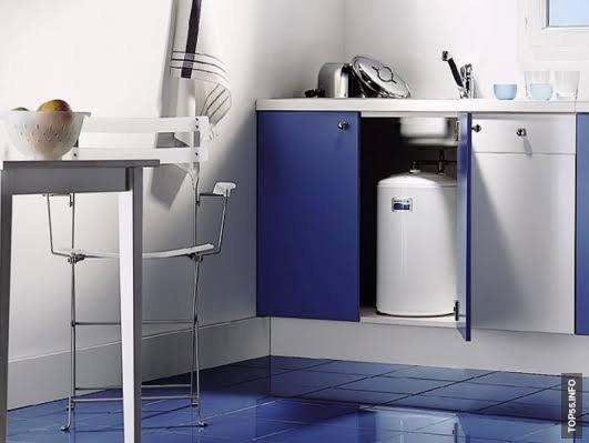 Boiler aquecedor de agua